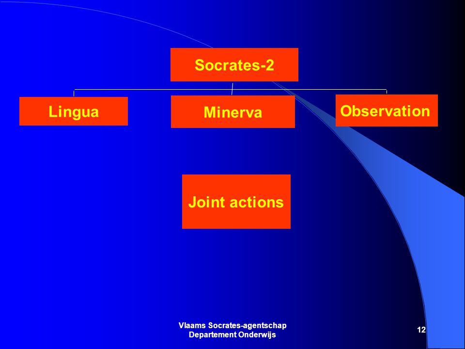 12 Vlaams Socrates-agentschap Departement Onderwijs Socrates-2 Lingua Minerva Observation Joint actions