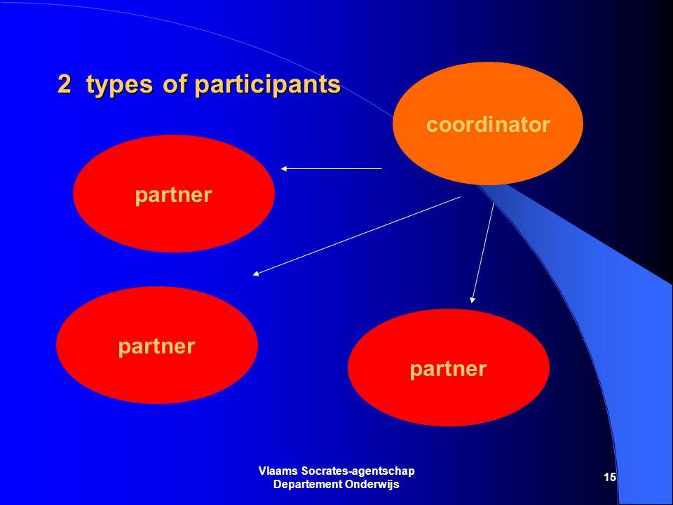 15 Vlaams Socrates-agentschap Departement Onderwijs 2 types of participants coordinator partner