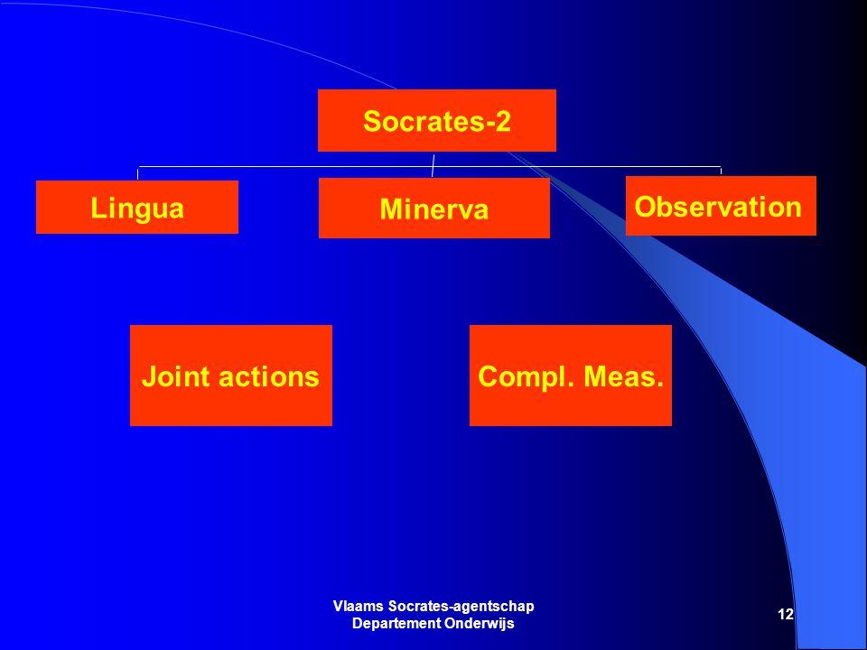 12 Vlaams Socrates-agentschap Departement Onderwijs Socrates-2 Lingua Minerva Observation Joint actionsCompl.