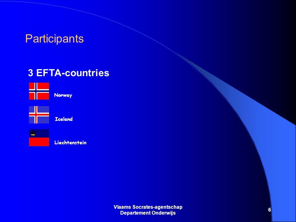 6 Vlaams Socrates-agentschap Departement Onderwijs 3 EFTA-countries Participants Norway Liechtenstein Iceland