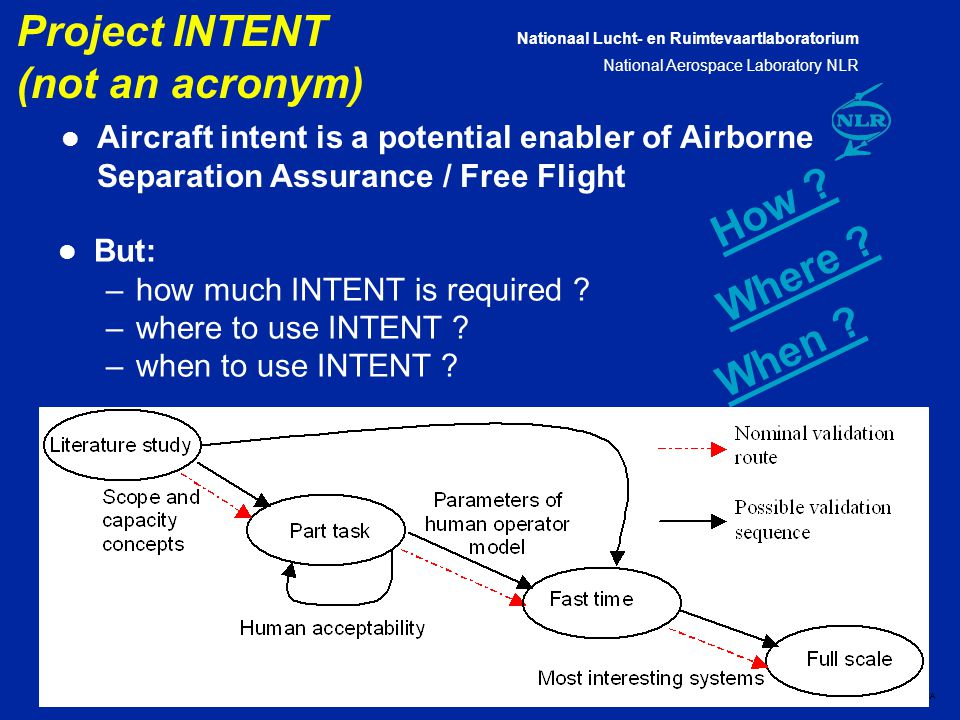 Nationaal Lucht- en Ruimtevaartlaboratorium National Aerospace Laboratory NLR CXXX-13A Project INTENT (not an acronym) l The objective of the INTENT project is to answer these questions, giving a technology roadmap for airborne and ground based equipment to increase airspace capacity.