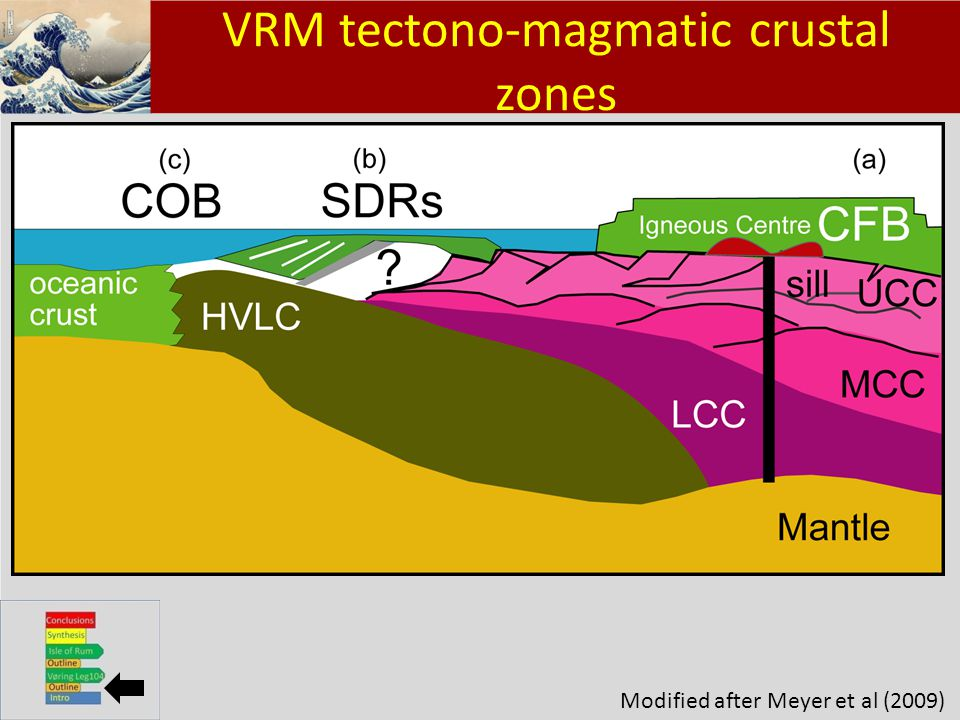 Klik om het opmaakprofiel te bewerken Klik om de opmaakprofielen van de modeltekst te bewerken – Tweede niveau Derde niveau – Vierde niveau » Vijfde niveau 5 VRM tectono-magmatic crustal zones Modified after Meyer et al (2009)