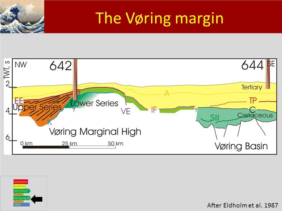 Klik om het opmaakprofiel te bewerken Klik om de opmaakprofielen van de modeltekst te bewerken – Tweede niveau Derde niveau – Vierde niveau » Vijfde niveau 8 The Vøring margin After Eldholm et al.