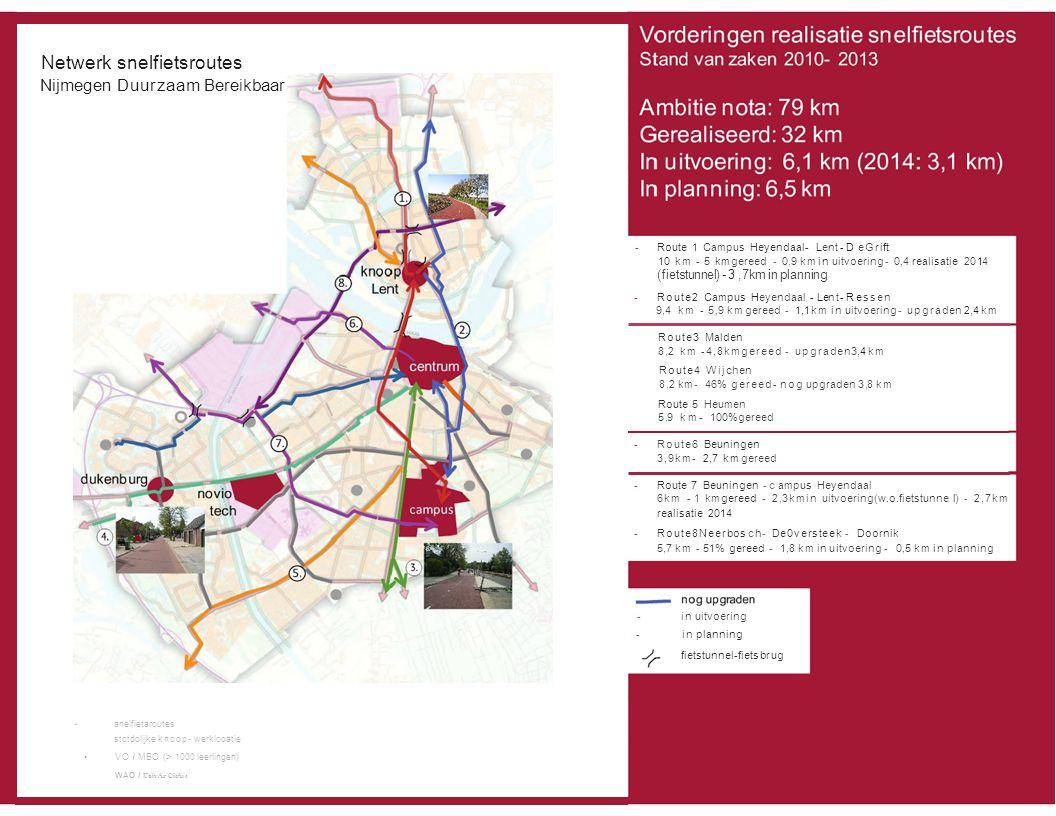 -anelfietaroutes stctdolijke knoop- werklocatie VO I MBO (> 1000 leerlingen) WAO I UnivAr CitAit -Route 1 Campus Heyendaal- Lent -DeGrift 10 km - 5 kmgereed -0,9 km in uitvoering -0,4 realisatie 2014 (fietstunnel) -3,7km in planning -Route2 Campus Heyendaal - Lent-Ressen 9,4 km - 5,9 kmgereed - 1,1km in uitvoering -upgraden 2,4 km Route3 Malden 8,2 km -4,8kmgereed -upgraden3,4 km Route4 Wijchen 8,2 km- 46% gereed- nog upgraden 3,8 km Route 5 Heumen 5,9 km- 100%gereed -Route6 Beuningen 3,9km- 2,7 km gereed -Route 7 Beuningen -campus Heyendaal 6km -1 kmgereed -2,3kmin uitvoering(w.o.fietstunne l) -2,7km realisatie 2014 -Route8Neerbos ch-De0versteek - Doornik 5,7 km - 51% gereed - 1,8 km in uitvoering - 0,5 km in planning Netwerk snelfietsroutes Nijmegen Duurzaam Bereikbaar -in uitvoering -in planning fietstunnel-fietsbrug