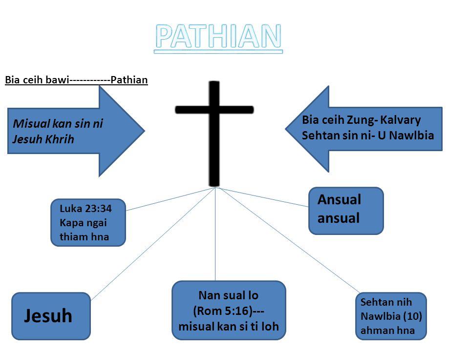 Bia ceih bawi------------Pathian Nan sual lo (Rom 5:16)--- misual kan si ti loh Sehtan nih Nawlbia (10) ahman hna Ansual ansual Luka 23:34 Kapa ngai t