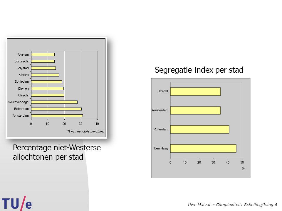 Uwe Matzat – Complexiteit: Schelling/Ising 6 Percentage niet-Westerse allochtonen per stad Segregatie-index per stad