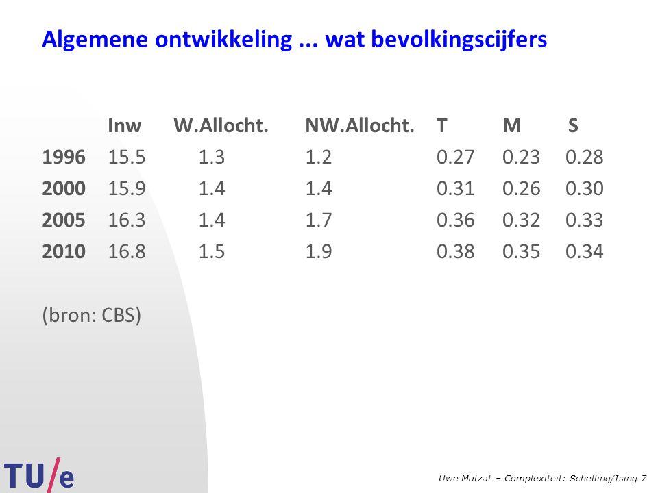 Uwe Matzat – Complexiteit: Schelling/Ising 7 Algemene ontwikkeling...