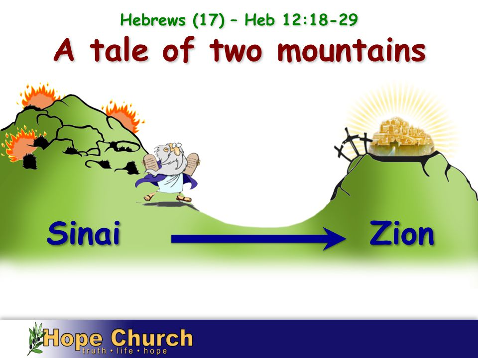 A tale of two mountains Hebrews (17) – Heb 12:18-29 fear joy Ex 19:12-13, Ps 122, Ps 42, Ps 125, Ps 123
