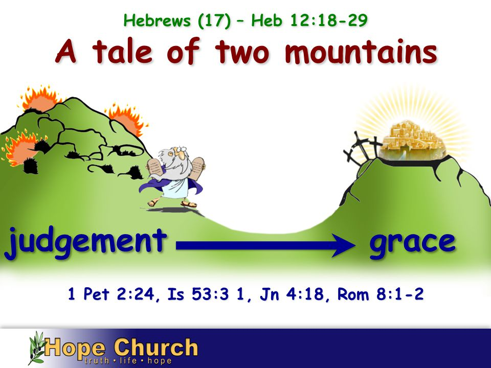 A tale of two mountains Hebrews (17) – Heb 12:18-29 temporary permanent Rev 21, 1 Thess 4:13-17, Heb 11:8-10, Mt 5:5, Heb 10:26, 1 Cor 3:12-15