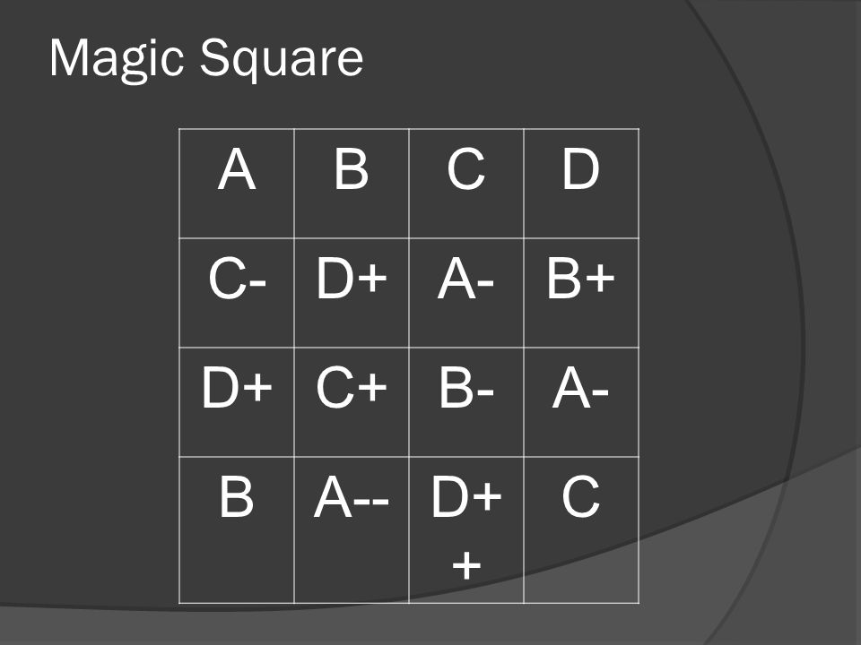 Magic Square ABCD C-D+A-B+ D+C+B-A- BA--D+ + C