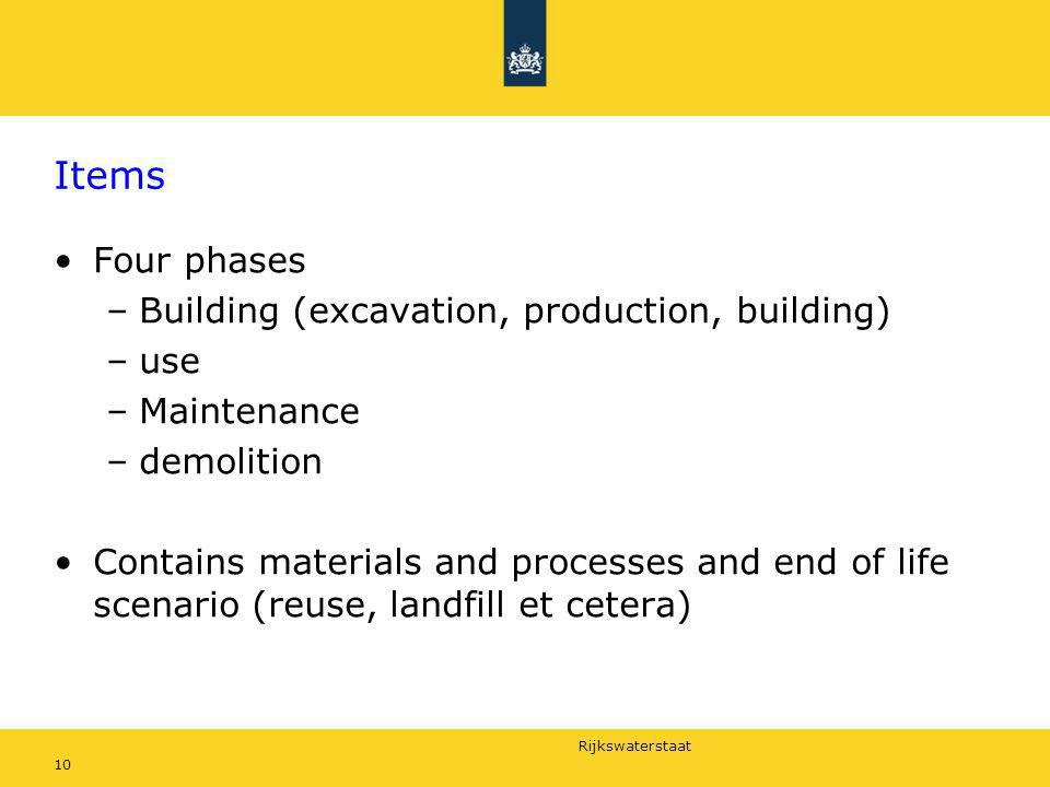 Rijkswaterstaat 10 Items Four phases –Building (excavation, production, building) –use –Maintenance –demolition Contains materials and processes and e