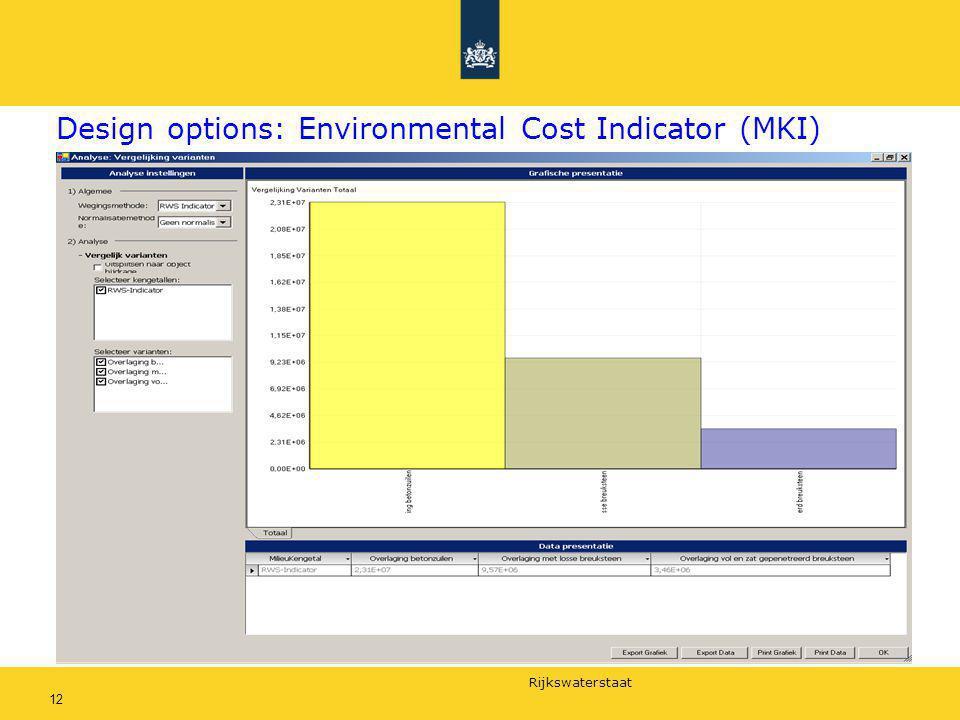 Rijkswaterstaat 12 Design options: Environmental Cost Indicator (MKI)