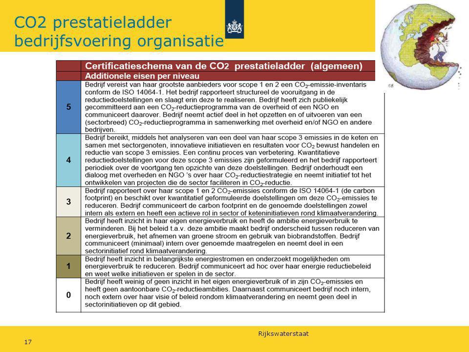 Rijkswaterstaat 17 CO2 prestatieladder bedrijfsvoering organisatie