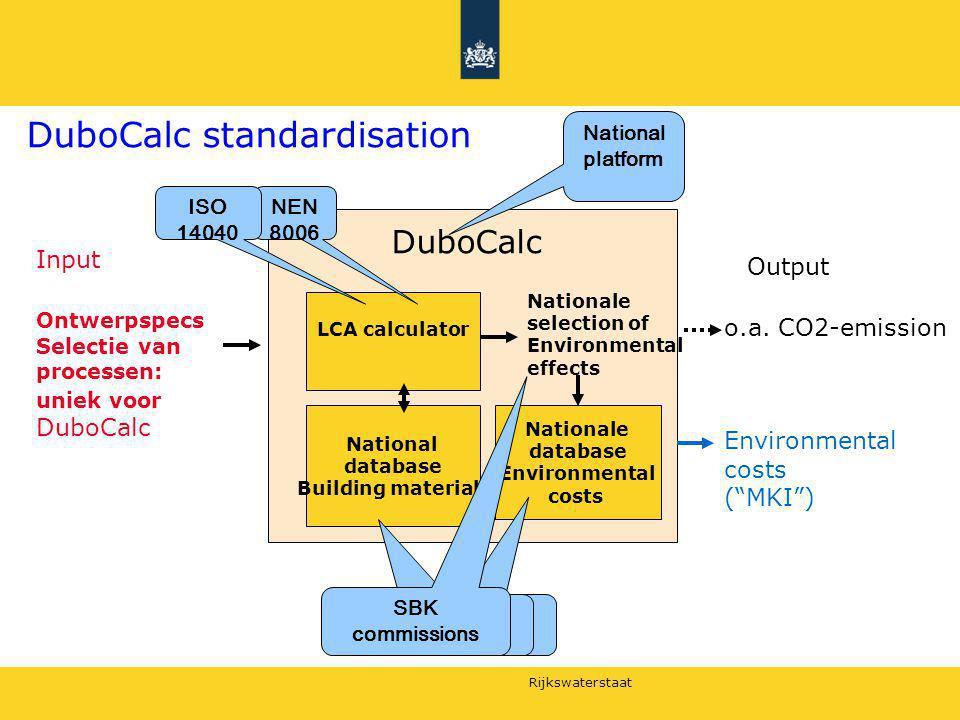 Rijkswaterstaat DuboCalc standardisation LCA calculator Ontwerpspecs Selectie van processen: uniek voor DuboCalc Input Output National database Buildi