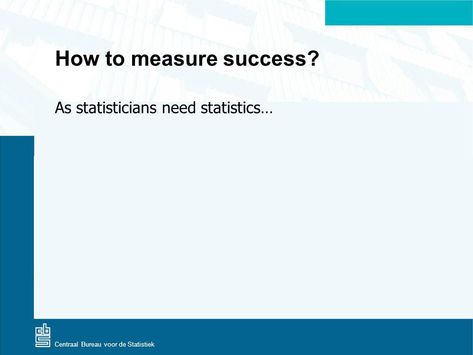Centraal Bureau voor de Statistiek How to measure success As statisticians need statistics…