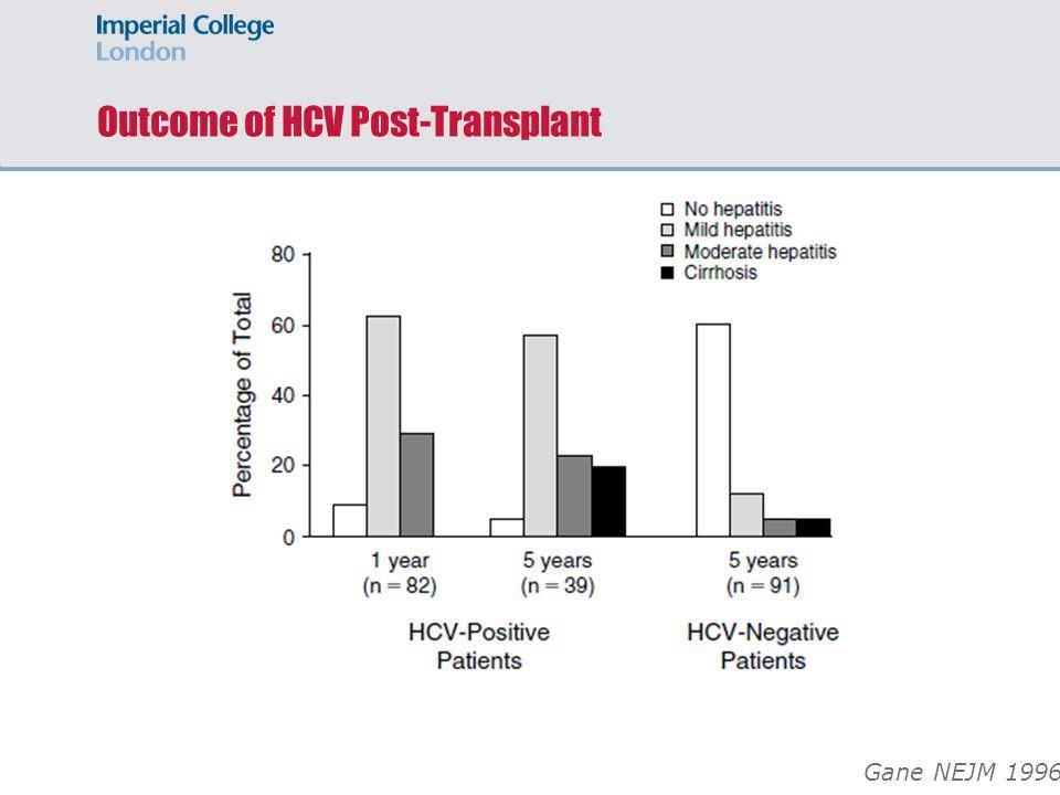 Gane NEJM 1996 Outcome of HCV Post-Transplant