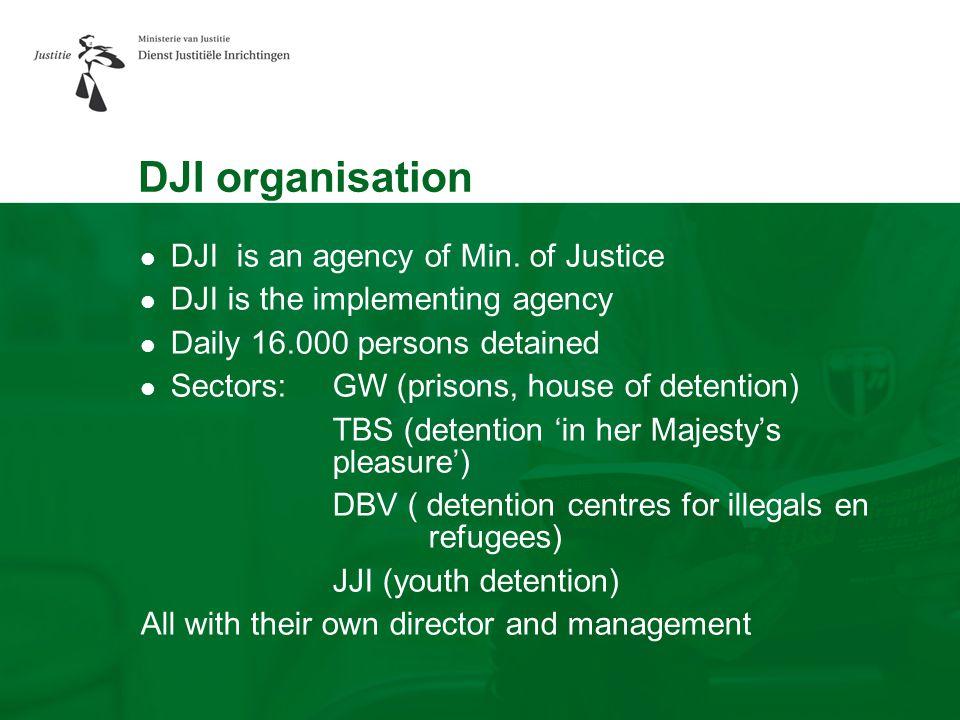 DJI organisation DJI is an agency of Min.