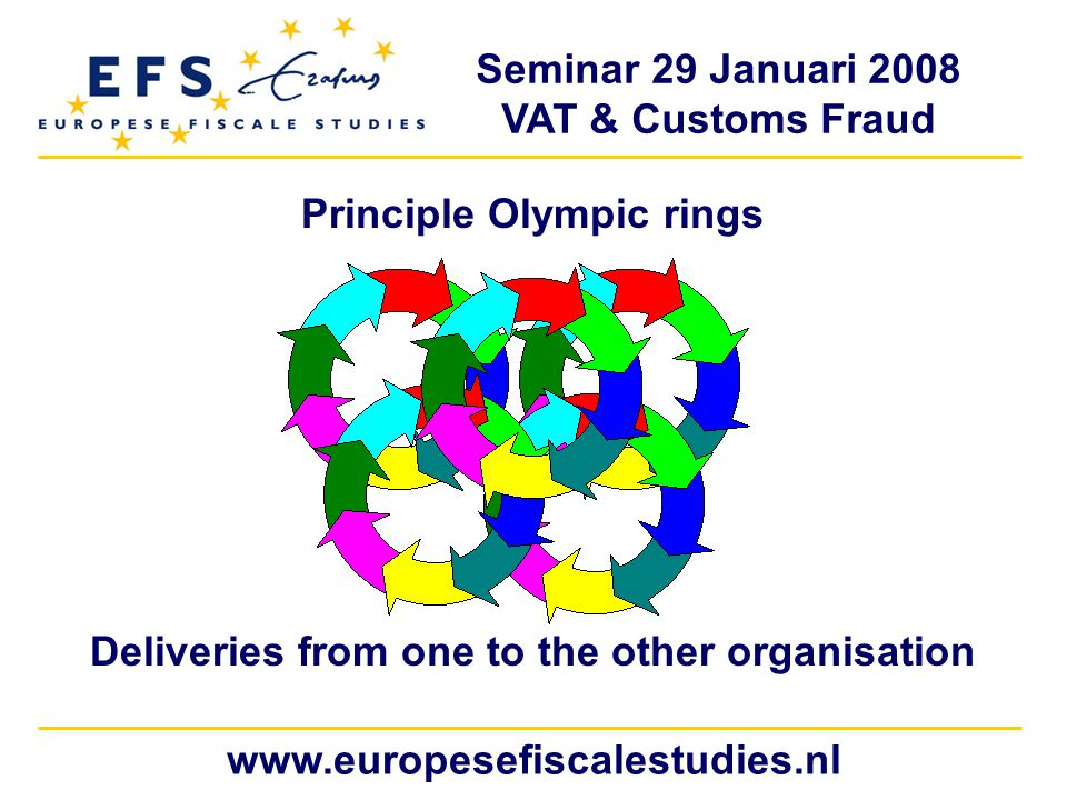 Seminar 29 Januari 2008 VAT & Customs Fraud www.europesefiscalestudies.nl Principle Olympic rings Deliveries from one to the other organisation