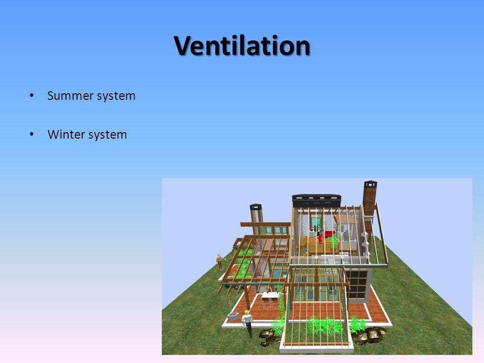 Ve ntilation Summer system Winter system