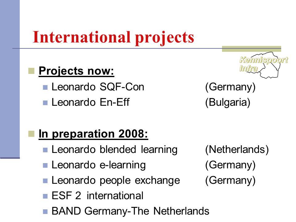 International projects Projects now: Leonardo SQF-Con(Germany) Leonardo En-Eff(Bulgaria) In preparation 2008: Leonardo blended learning(Netherlands) Leonardo e-learning(Germany) Leonardo people exchange(Germany) ESF 2international BAND Germany-The Netherlands