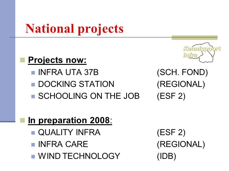 National projects Projects now: INFRA UTA 37B(SCH.