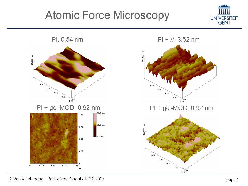 Atomic Force Microscopy S. Van Vlierberghe – PolExGene Ghent - 18/12/2007 pag. 7 PI, 0.54 nmPI + //, 3.52 nm PI + gel-MOD, 0.92 nm