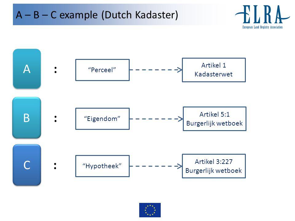 A – B – C example (Dutch Kadaster) A A B B C C Perceel Eigendom Hypotheek Artikel 1 Kadasterwet Artikel 5:1 Burgerlijk wetboek Artikel 3:227 Burgerlijk wetboek : : :