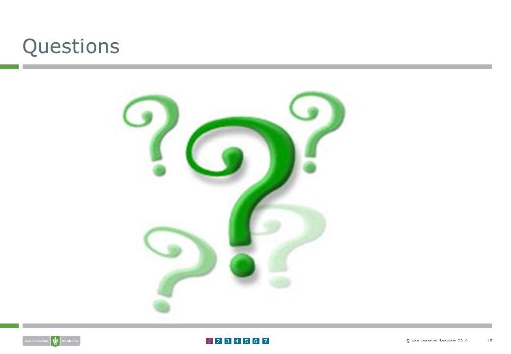 © Van Lanschot Bankiers 2010 15 Questions 1234567
