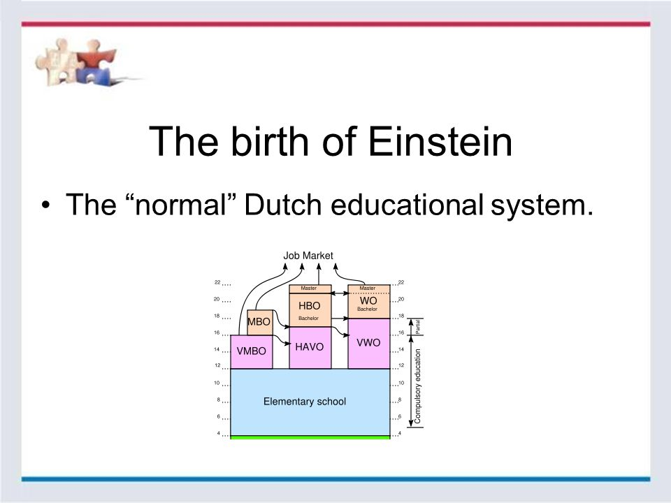 The birth of Einstein The normal Dutch educational system.
