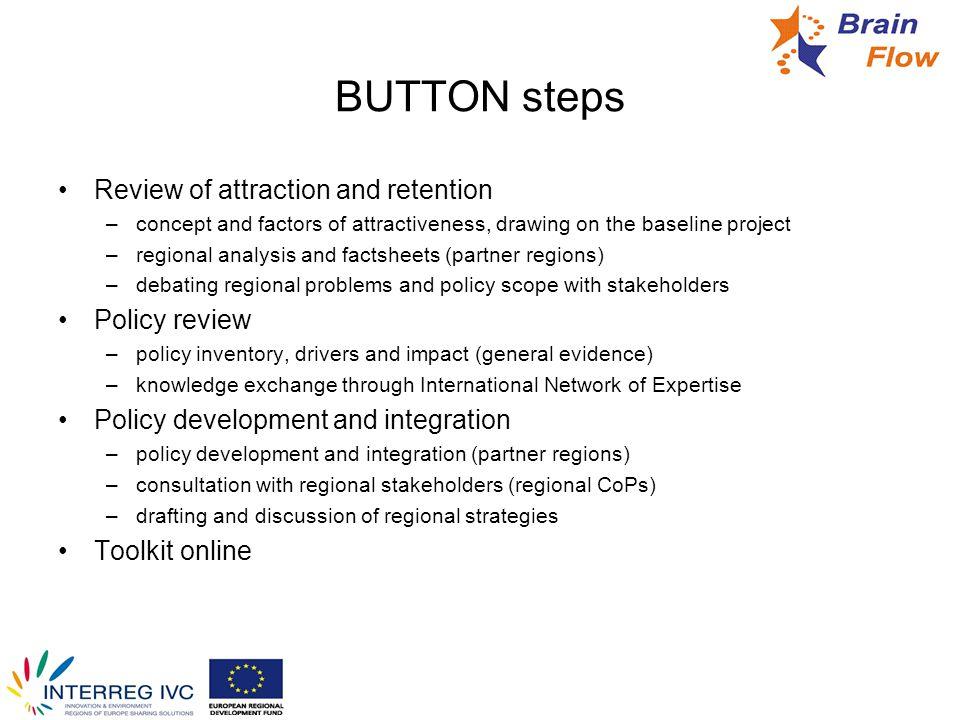BUTTON platforms