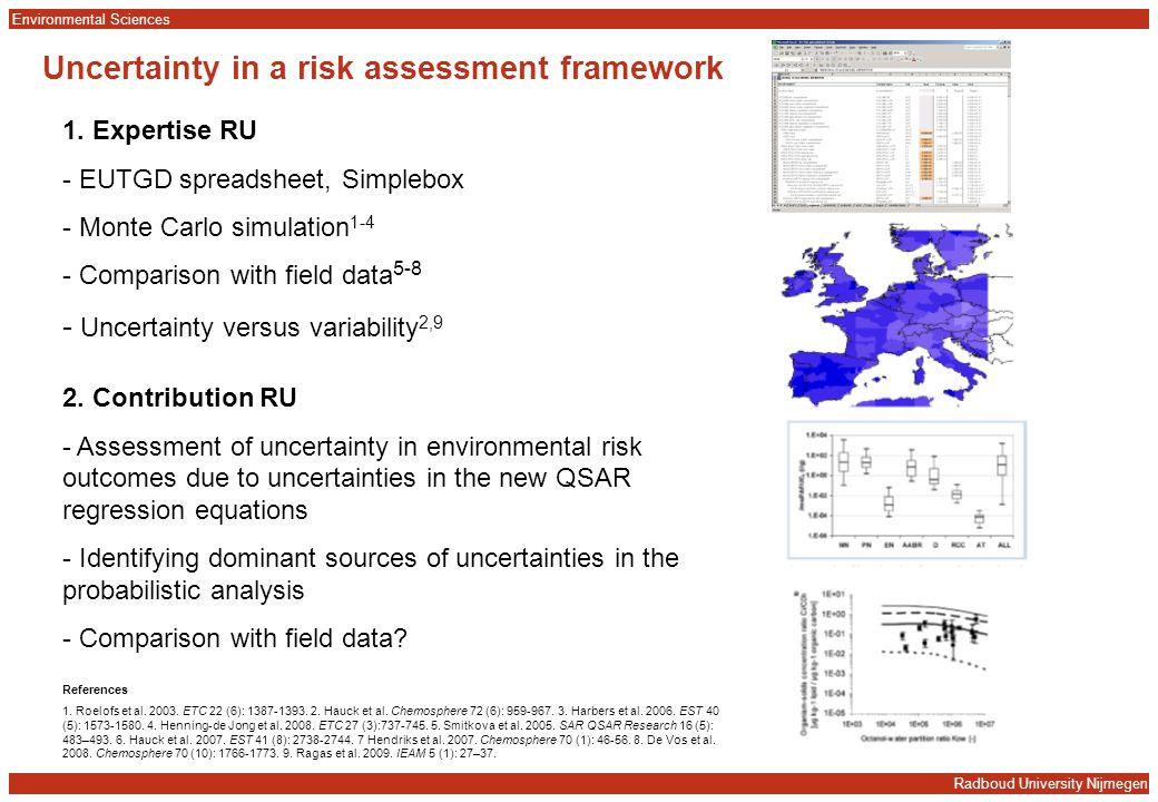 Radboud University Nijmegen Environmental Sciences Uncertainty in a risk assessment framework 1. Expertise RU - EUTGD spreadsheet, Simplebox - Monte C
