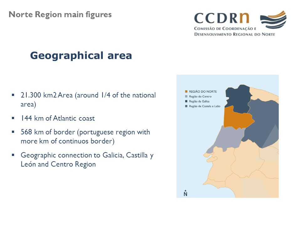 Geographical area  km2 Area (around 1/4 of the national area)  144 km of Atlantic coast  568 km of border (portuguese region with more km of continuos border)  Geographic connection to Galicia, Castilla y León and Centro Region Norte Region main figures