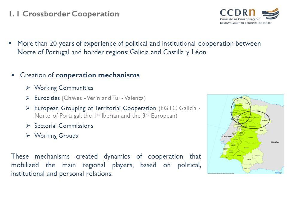 1. 1 Crossborder Cooperation  Creation of cooperation mechanisms  Working Communities  Eurocities (Chaves - Verín and Tui - Valença)  European Gro