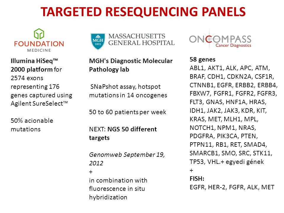 58 genes ABL1, AKT1, ALK, APC, ATM, BRAF, CDH1, CDKN2A, CSF1R, CTNNB1, EGFR, ERBB2, ERBB4, FBXW7, FGFR1, FGFR2, FGFR3, FLT3, GNAS, HNF1A, HRAS, IDH1,