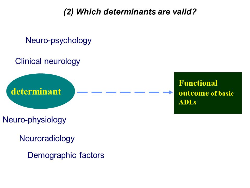 Neuro-physiology Neuroradiology Clinical neurology Neuro-psychology Demographic factors determinant Functional outcome of basic ADLs (2) Which determi