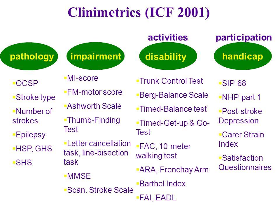 Clinimetrics (ICF 2001) pathologyimpairment disability handicap  OCSP  Stroke type  Number of strokes  Epilepsy  HSP, GHS  SHS  MI-score  FM-m