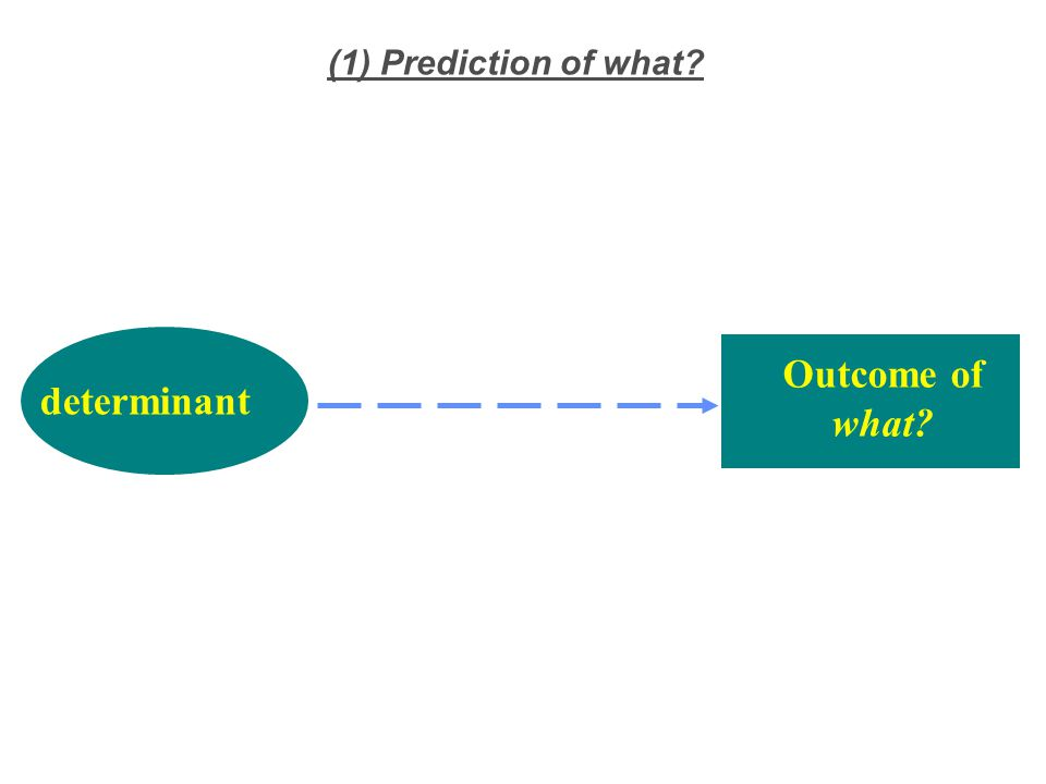 determinant Outcome of what? (1) Prediction of what?