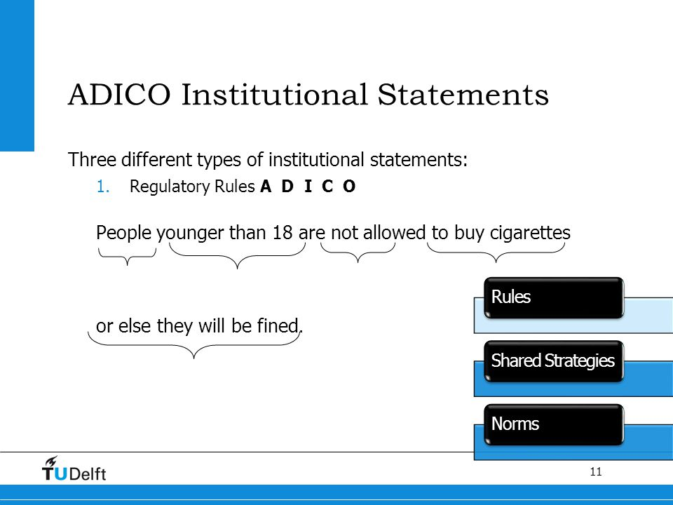 11 Titel van de presentatie ADICO Institutional Statements Three different types of institutional statements: 1.Regulatory Rules A D I C O People youn