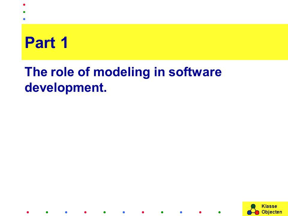 Klasse Objecten Part 1 The role of modeling in software development.