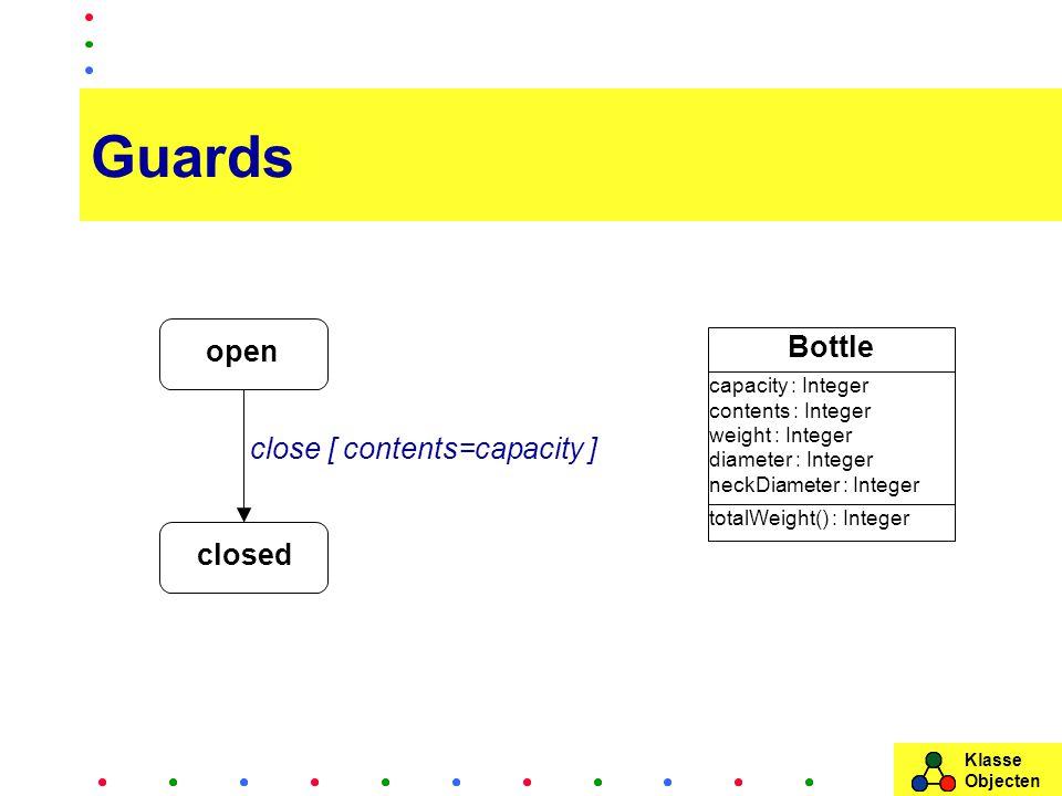Klasse Objecten Guards open closed close [ contents=capacity ] Bottle capacity : Integer contents : Integer weight : Integer diameter : Integer neckDiameter : Integer totalWeight() : Integer