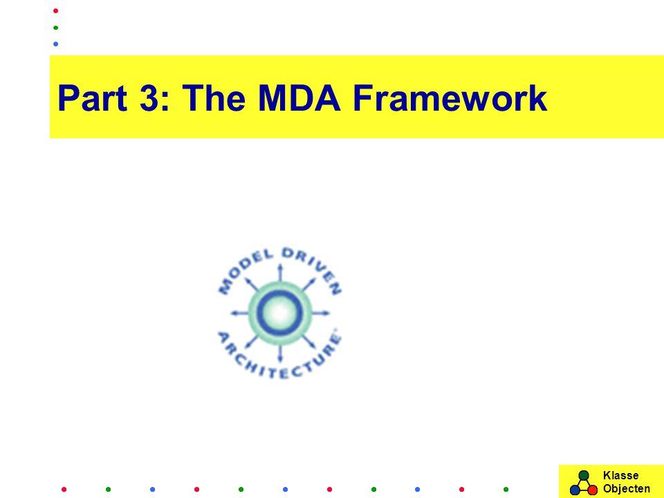 Klasse Objecten Part 3: The MDA Framework