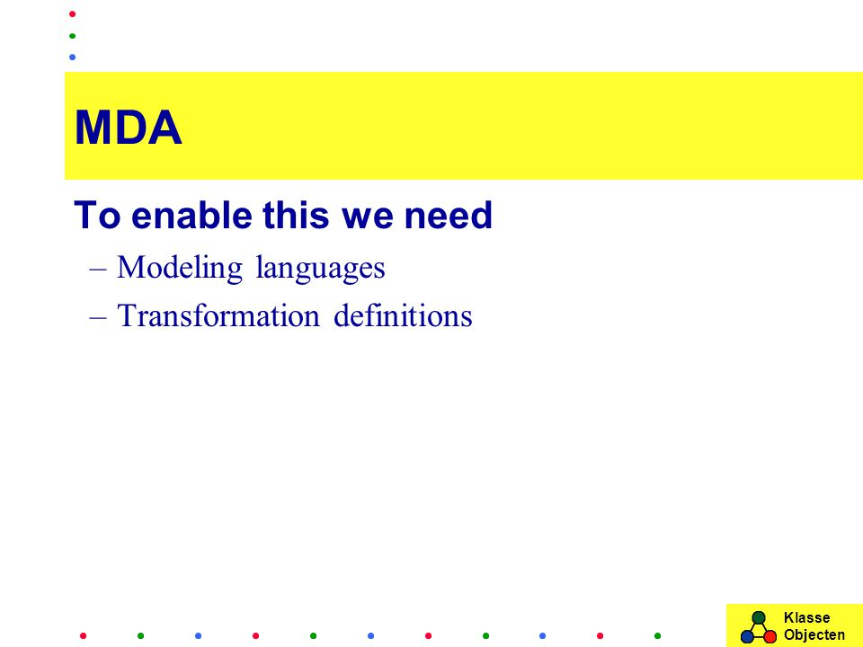 Klasse Objecten MDA To enable this we need –Modeling languages –Transformation definitions