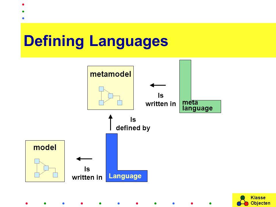 Klasse Objecten Defining Languages model Is written in metamodel Is defined by Language Is written in meta language