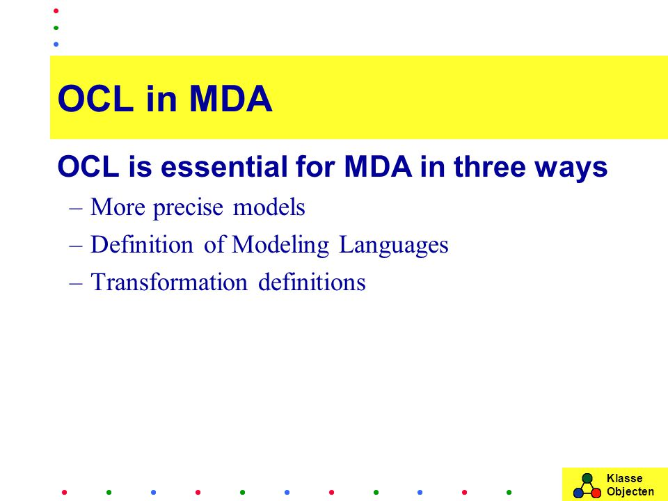 Klasse Objecten OCL in MDA OCL is essential for MDA in three ways –More precise models –Definition of Modeling Languages –Transformation definitions