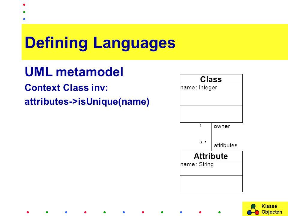 Klasse Objecten Defining Languages UML metamodel Context Class inv: attributes->isUnique(name) Class name : Integer Attribute name : String 0..* owner