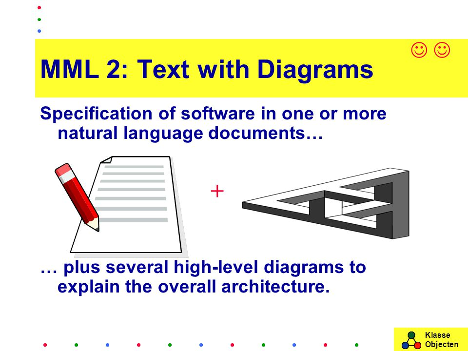 Klasse Objecten MML 2: Text with Diagrams Specification of software in one or more natural language documents… … plus several high-level diagrams to explain the overall architecture.