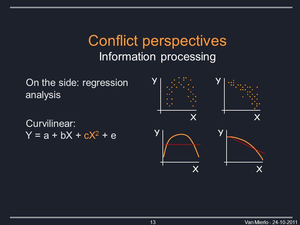 Van Mierlo - 24-10-201113 Conflict perspectives Information processing On the side: regression analysis Curvilinear: Y = a + bX + cX 2 + e X Y X Y X Y X Y