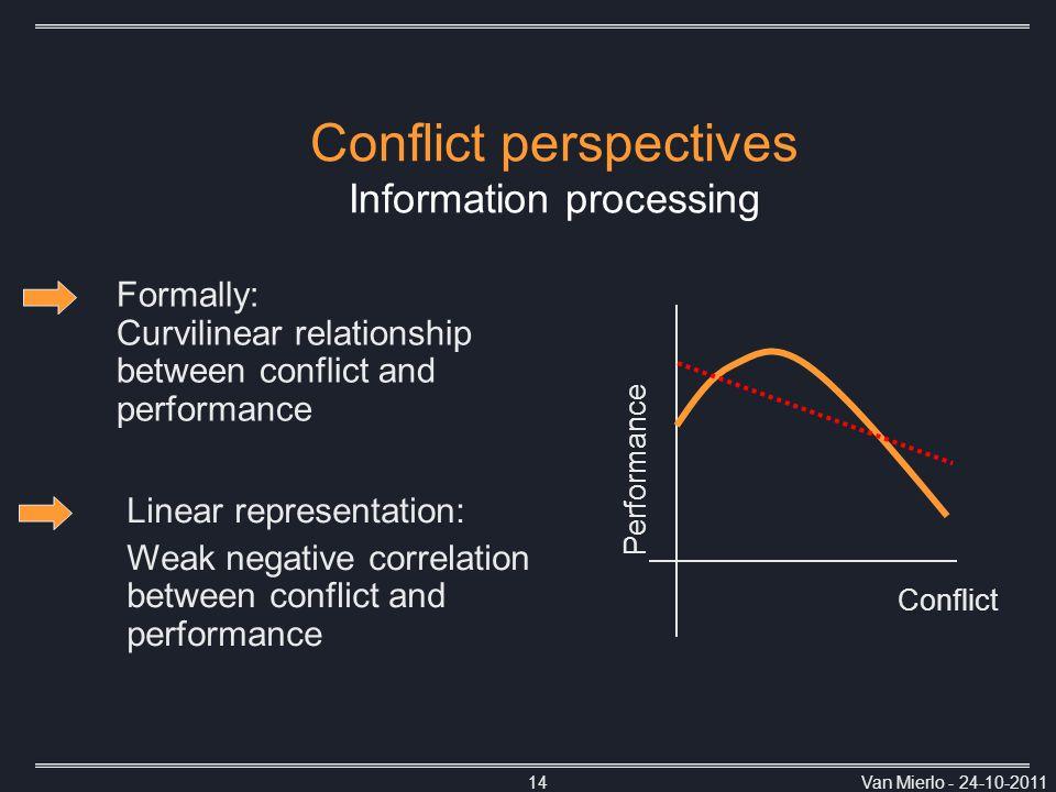 Van Mierlo - 24-10-201114 Conflict perspectives Information processing Conflict Performance Linear representation: Weak negative correlation between conflict and performance Formally: Curvilinear relationship between conflict and performance