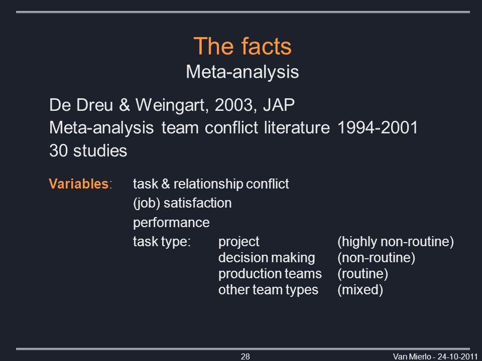 Van Mierlo - 24-10-201128 De Dreu & Weingart, 2003, JAP Meta-analysis team conflict literature 1994-2001 30 studies The facts Meta-analysis Variables: