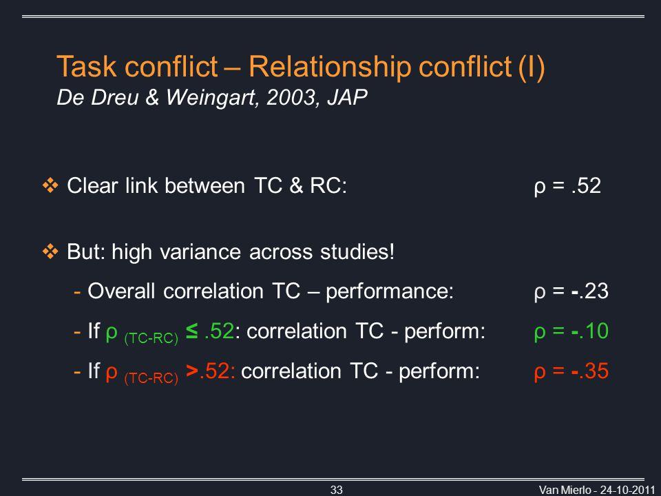 Van Mierlo - 24-10-201133  Clear link between TC & RC: ρ =.52  But: high variance across studies.
